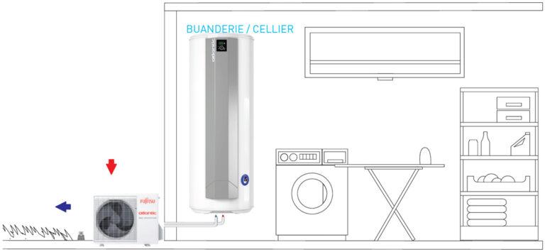 Chauffe-eau thermodynamique Calypso Split Inverter exemple installation
