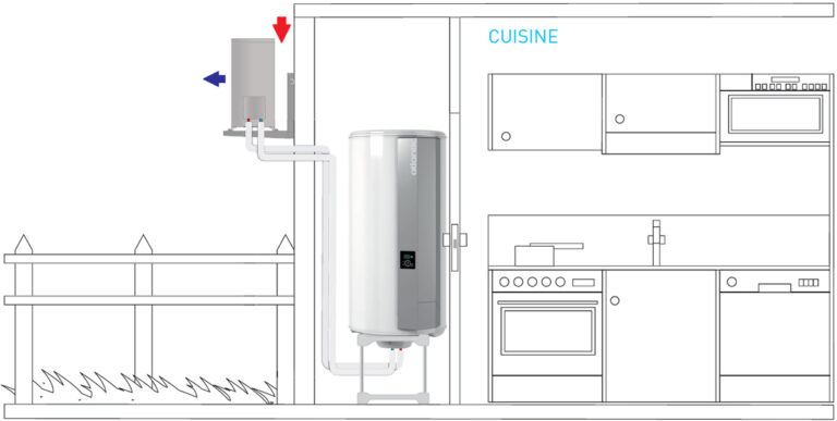 Chauffe-eau thermodynamique - Exemple installation