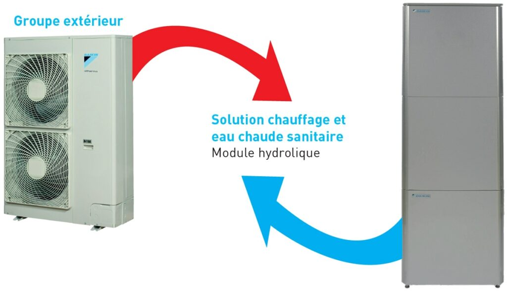 Pompe à chaleur air/eau haute température grand froid